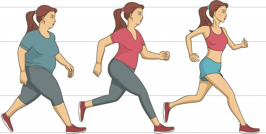 dimagrire e tonificare camminando