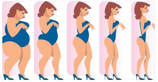 dieta per perdere tre chili in cinque giorni
