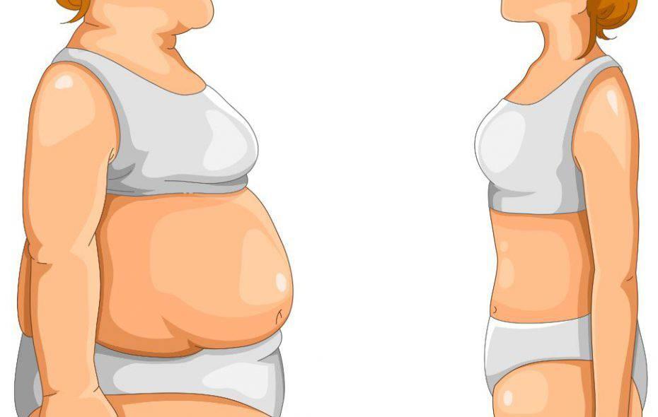 grasso sull'addome