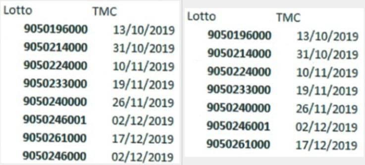 Salame ritirato dal mercato: numeri lotto